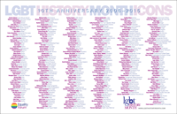 LGBT History Month 10th Anniversary Icon List Poster
